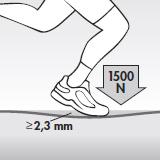 Standardna vertikalna deformacija - progib (StVD)