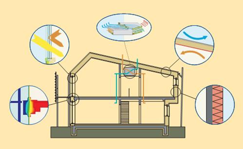Pet osnovnih principa DOMO minergi pristupa